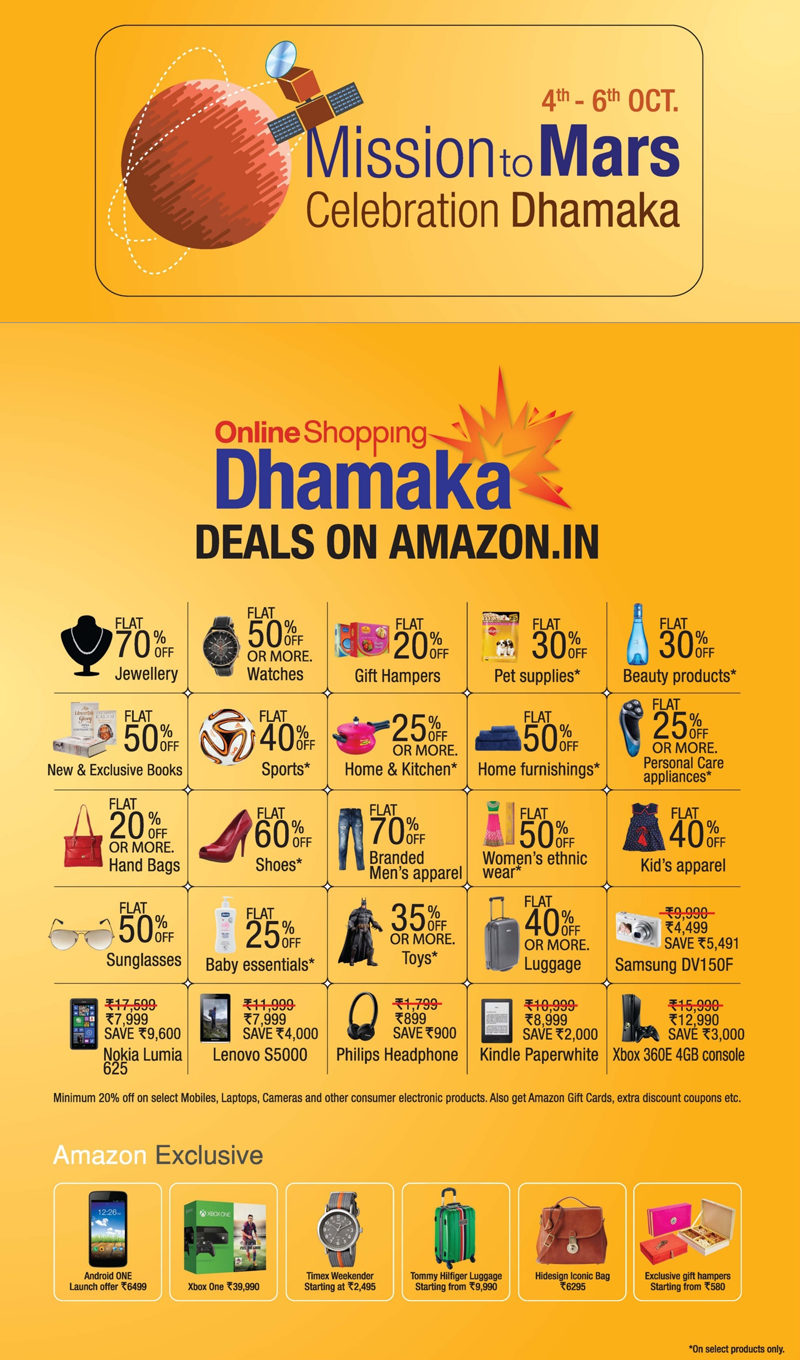Amazon coupon code india today
